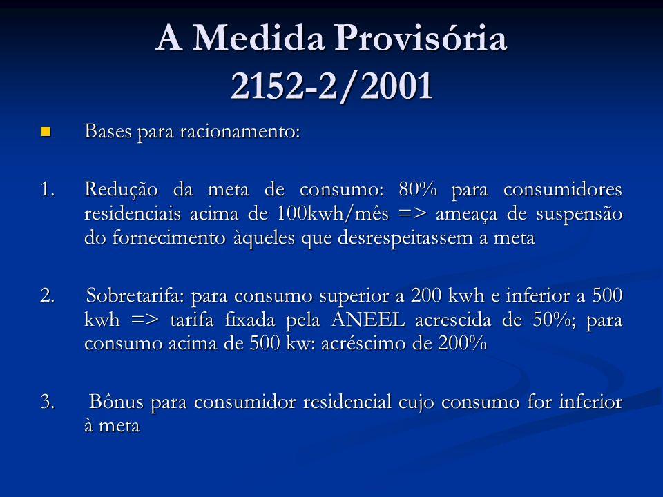 A Medida Provisória 2152-2/2001 Bases para racionamento: Bases para racionamento: 1.