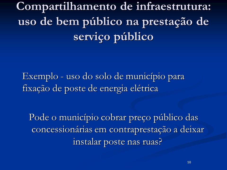 Compartilhamento de infraestrutura: uso de bem público na prestação de serviço público Exemplo - uso do solo de município para fixação de poste de ene