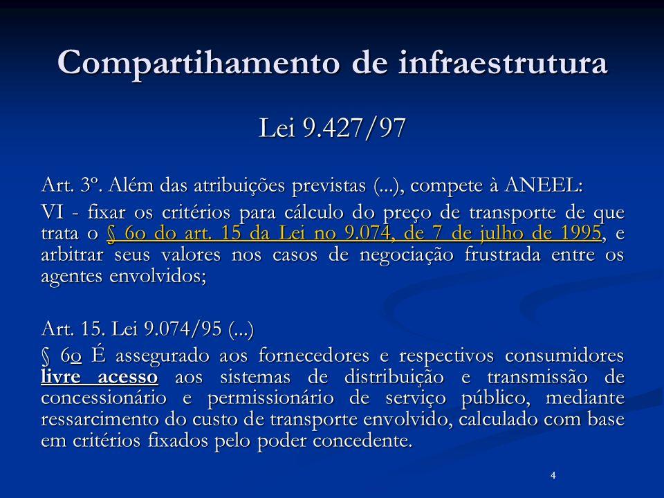Compartihamento de infraestrutura Lei 9.427/97 Art. 3º. Além das atribuições previstas (...), compete à ANEEL: VI - fixar os critérios para cálculo do