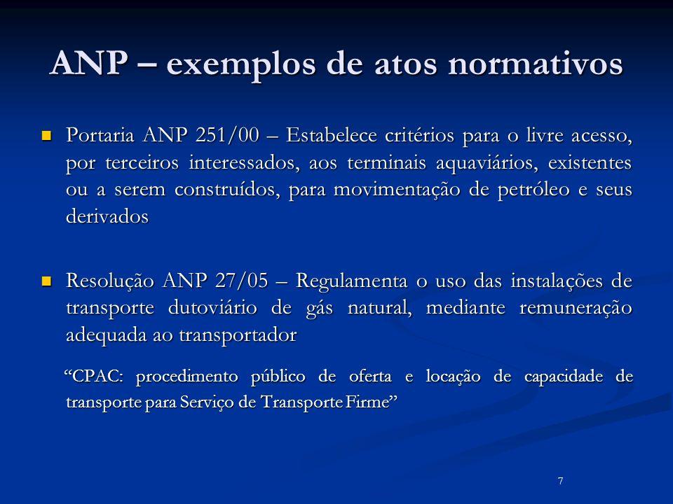ANP – exemplos de atos normativos Portaria ANP 251/00 – Estabelece critérios para o livre acesso, por terceiros interessados, aos terminais aquaviário