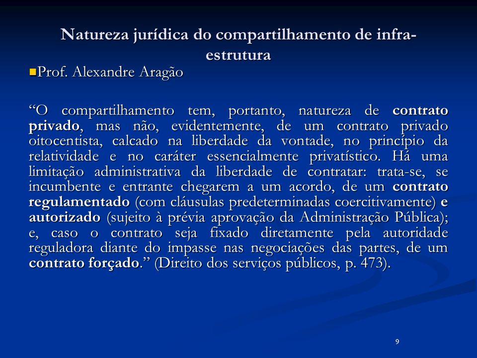 Natureza jurídica do compartilhamento de infra- estrutura Prof. Alexandre Aragão Prof. Alexandre Aragão O compartilhamento tem, portanto, natureza de