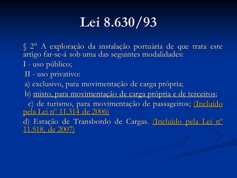 Lei 8.630/93 § 2° A exploração da instalação portuária de que trata este artigo far-se-á sob uma das seguintes modalidades: I - uso público; II - uso