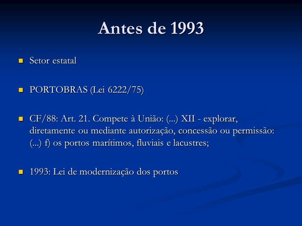Antes de 1993 Setor estatal Setor estatal PORTOBRAS (Lei 6222/75) PORTOBRAS (Lei 6222/75) CF/88: Art. 21. Compete à União: (...) XII - explorar, diret