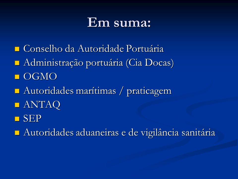 Em suma: Conselho da Autoridade Portuária Conselho da Autoridade Portuária Administração portuária (Cia Docas) Administração portuária (Cia Docas) OGM
