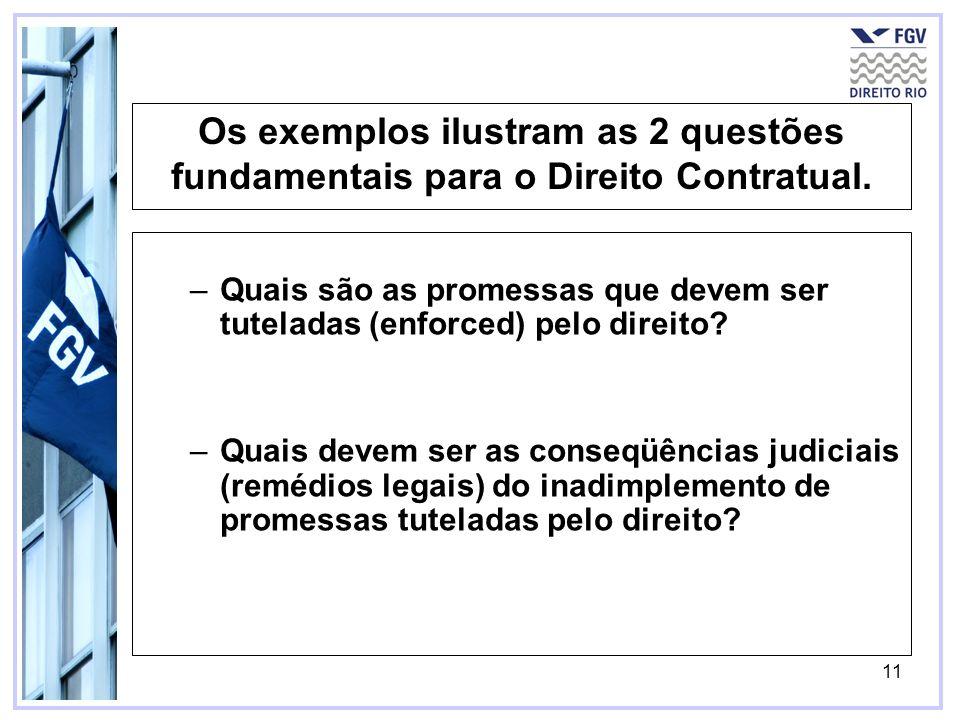 11 Os exemplos ilustram as 2 questões fundamentais para o Direito Contratual. –Quais são as promessas que devem ser tuteladas (enforced) pelo direito?