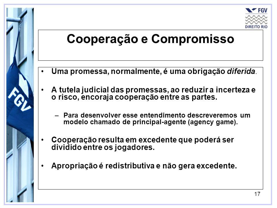 17 Cooperação e Compromisso Uma promessa, normalmente, é uma obrigação diferida. A tutela judicial das promessas, ao reduzir a incerteza e o risco, en