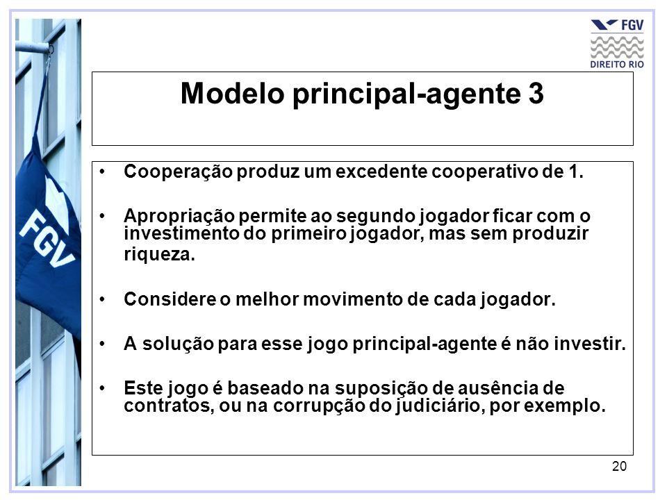 20 Modelo principal-agente 3 Cooperação produz um excedente cooperativo de 1. Apropriação permite ao segundo jogador ficar com o investimento do prime