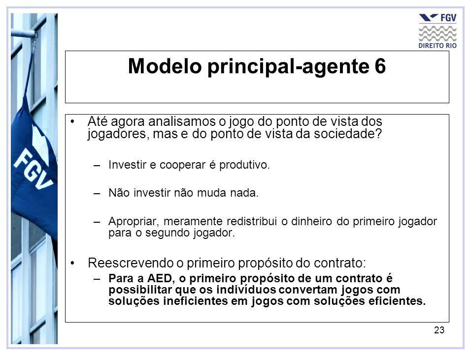 23 Modelo principal-agente 6 Até agora analisamos o jogo do ponto de vista dos jogadores, mas e do ponto de vista da sociedade? –Investir e cooperar é