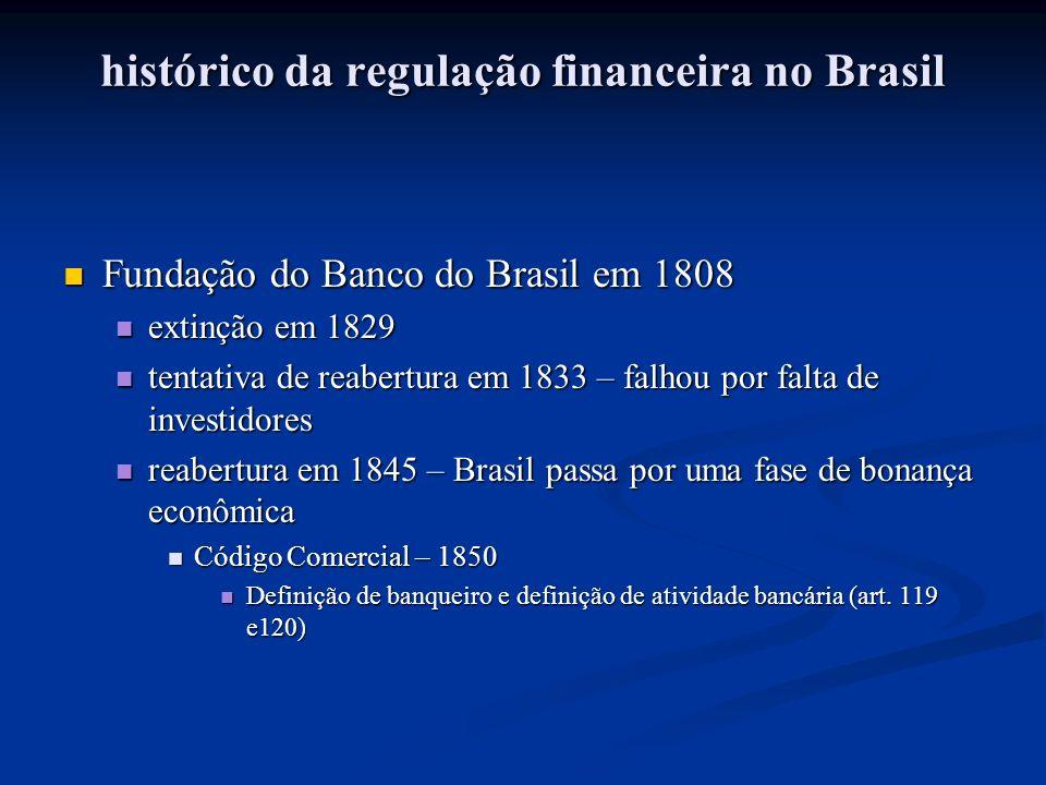 histórico da regulação financeira no Brasil Fundação do Banco do Brasil em 1808 Fundação do Banco do Brasil em 1808 extinção em 1829 extinção em 1829 tentativa de reabertura em 1833 – falhou por falta de investidores tentativa de reabertura em 1833 – falhou por falta de investidores reabertura em 1845 – Brasil passa por uma fase de bonança econômica reabertura em 1845 – Brasil passa por uma fase de bonança econômica Código Comercial – 1850 Código Comercial – 1850 Definição de banqueiro e definição de atividade bancária (art.