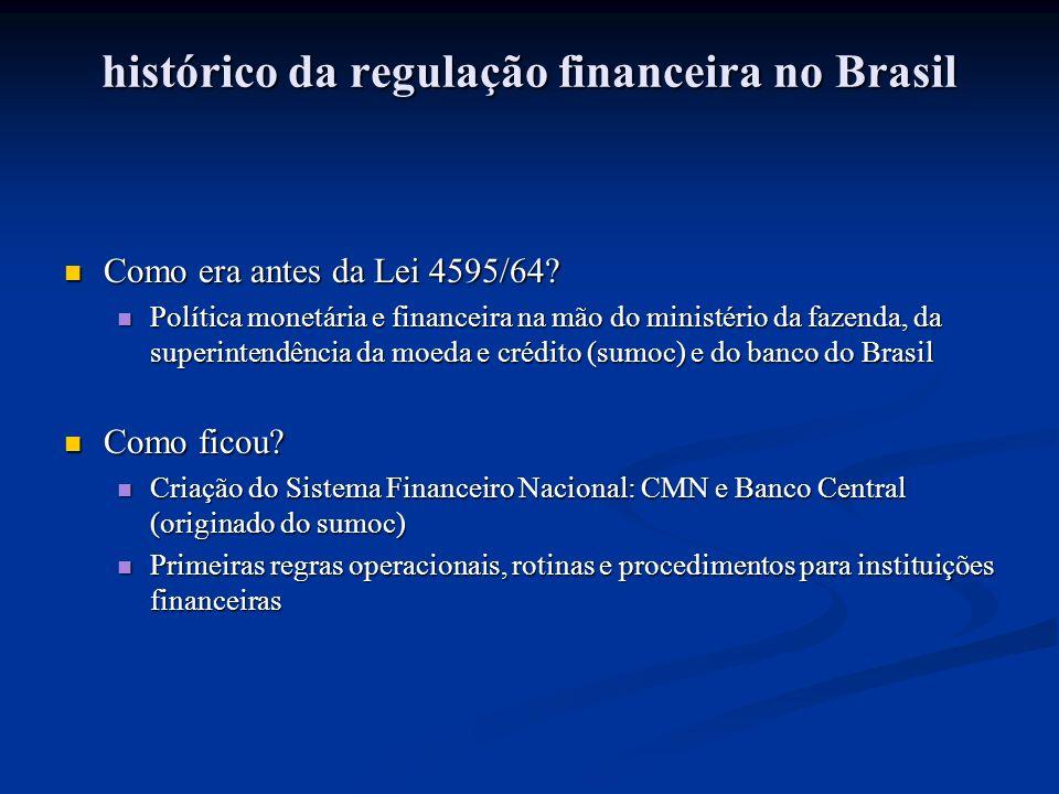 histórico da regulação financeira no Brasil Como era antes da Lei 4595/64.
