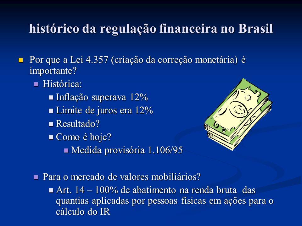 histórico da regulação financeira no Brasil Por que a Lei 4.357 (criação da correção monetária) é importante.