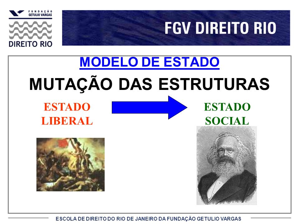 ESCOLA DE DIREITO DO RIO DE JANEIRO DA FUNDAÇÃO GETULIO VARGAS MODELO DE ESTADO MUTAÇÃO DAS ESTRUTURAS ESTADO LIBERAL ESTADO SOCIAL