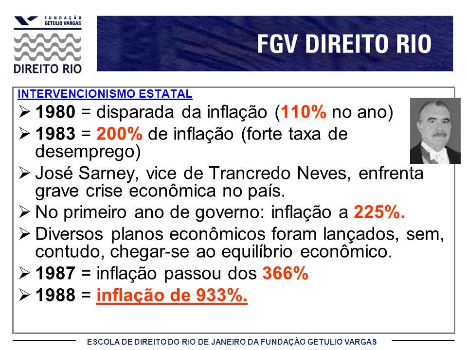 ESCOLA DE DIREITO DO RIO DE JANEIRO DA FUNDAÇÃO GETULIO VARGAS INTERVENCIONISMO ESTATAL 1980 = disparada da inflação (110% no ano) 1983 = 200% de infl