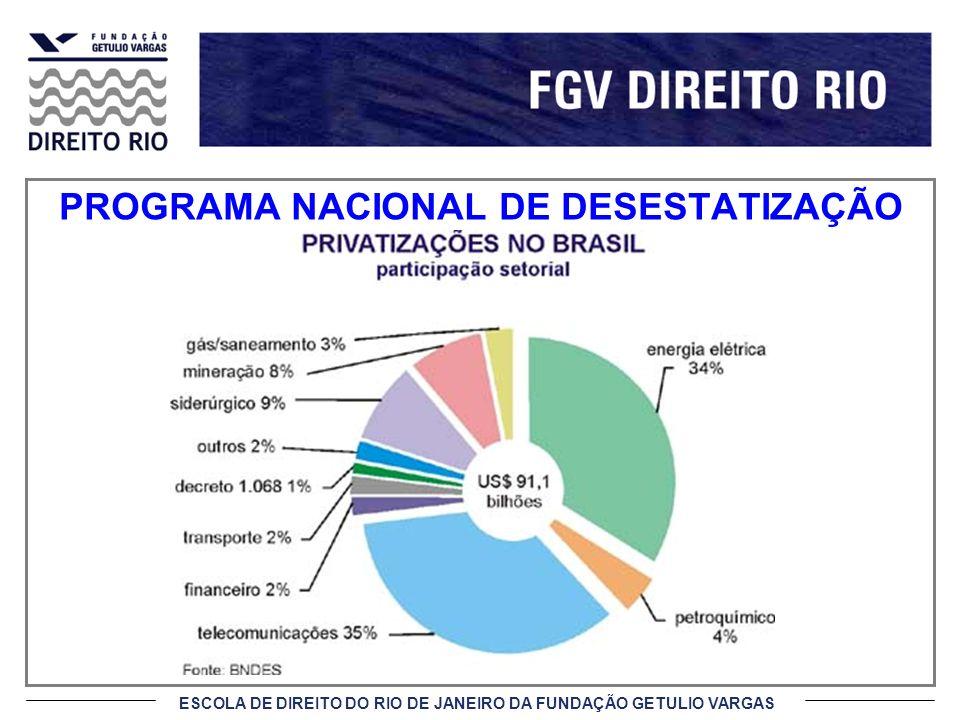 ESCOLA DE DIREITO DO RIO DE JANEIRO DA FUNDAÇÃO GETULIO VARGAS PROGRAMA NACIONAL DE DESESTATIZAÇÃO