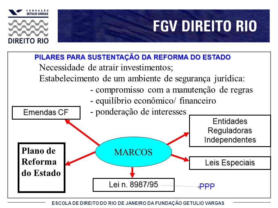 ESCOLA DE DIREITO DO RIO DE JANEIRO DA FUNDAÇÃO GETULIO VARGAS Lei n. 8987/95 Leis Especiais Entidades Reguladoras Independentes MARCOS PILARES PARA S