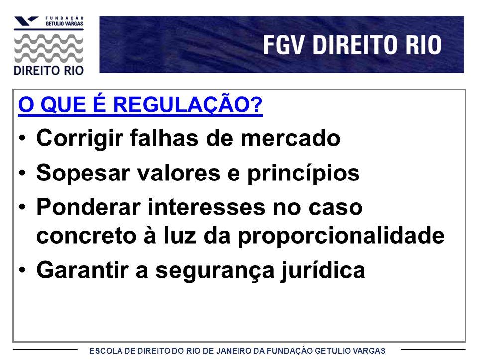 ESCOLA DE DIREITO DO RIO DE JANEIRO DA FUNDAÇÃO GETULIO VARGAS O QUE É REGULAÇÃO? Corrigir falhas de mercado Sopesar valores e princípios Ponderar int