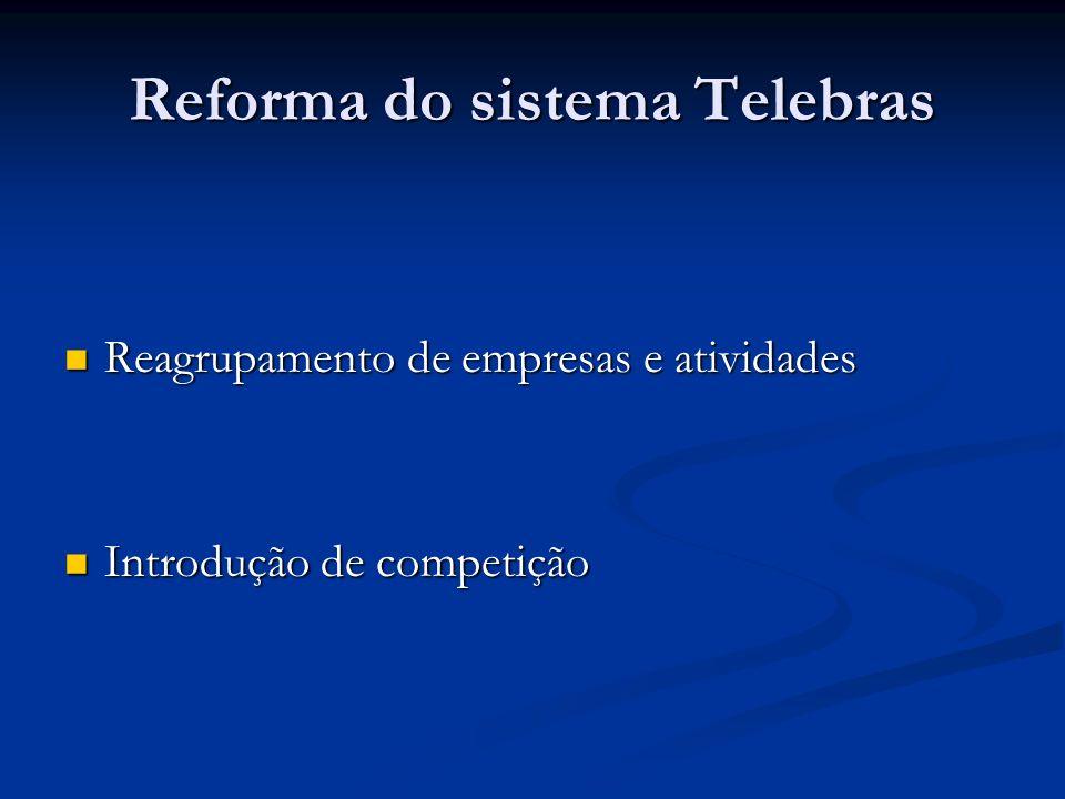 Reforma do sistema Telebras Reagrupamento de empresas e atividades Reagrupamento de empresas e atividades Introdução de competição Introdução de compe