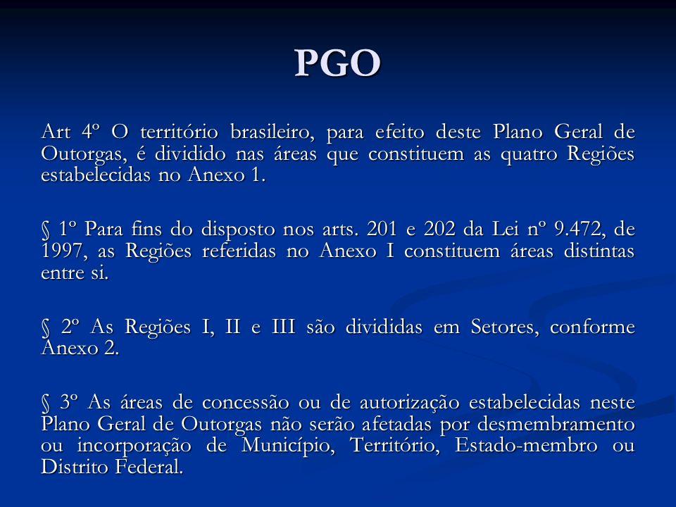 PGO Art 4º O território brasileiro, para efeito deste Plano Geral de Outorgas, é dividido nas áreas que constituem as quatro Regiões estabelecidas no