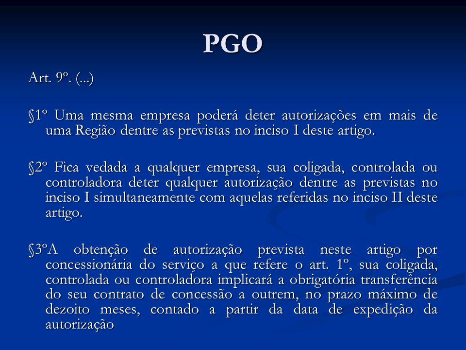 PGO Art. 9º. (...) §1º Uma mesma empresa poderá deter autorizações em mais de uma Região dentre as previstas no inciso I deste artigo. §2º Fica vedada