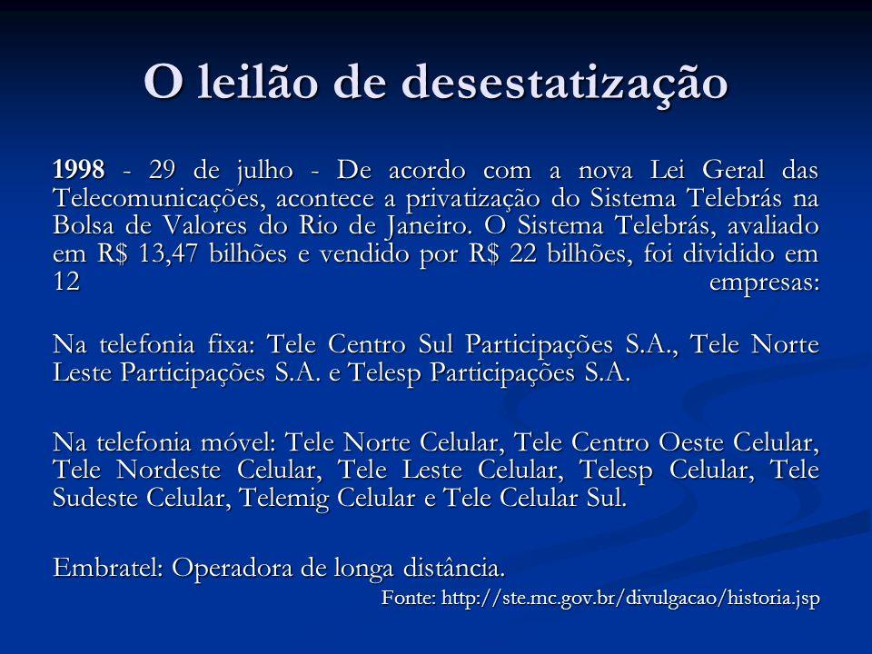 O leilão de desestatização 1998 - 29 de julho - De acordo com a nova Lei Geral das Telecomunicações, acontece a privatização do Sistema Telebrás na Bo