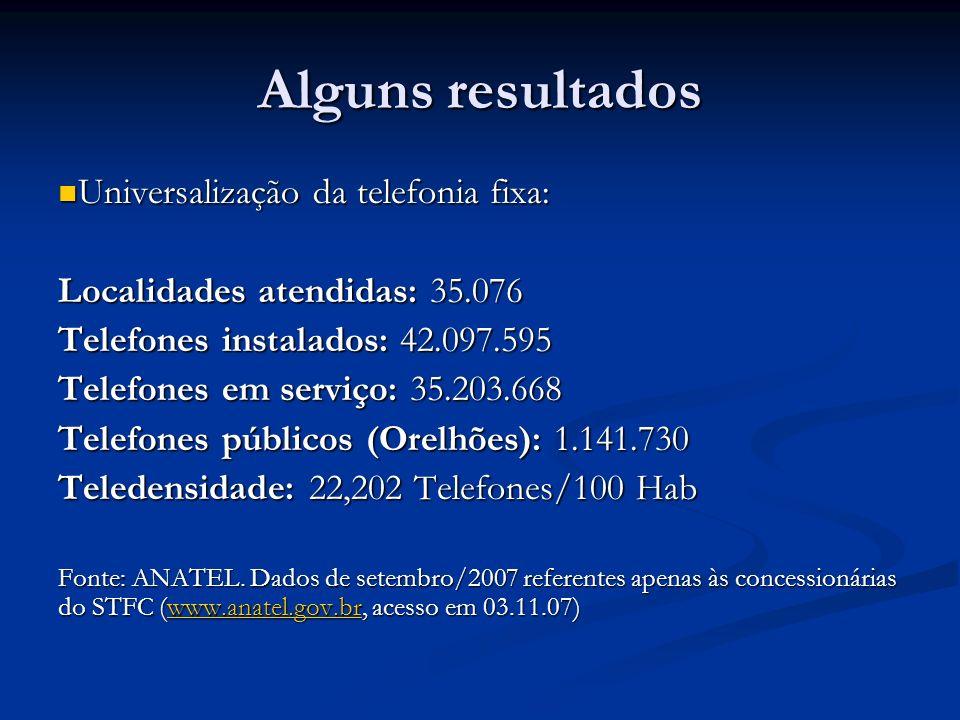 Alguns resultados Universalização da telefonia fixa: Universalização da telefonia fixa: Localidades atendidas: 35.076 Telefones instalados: 42.097.595