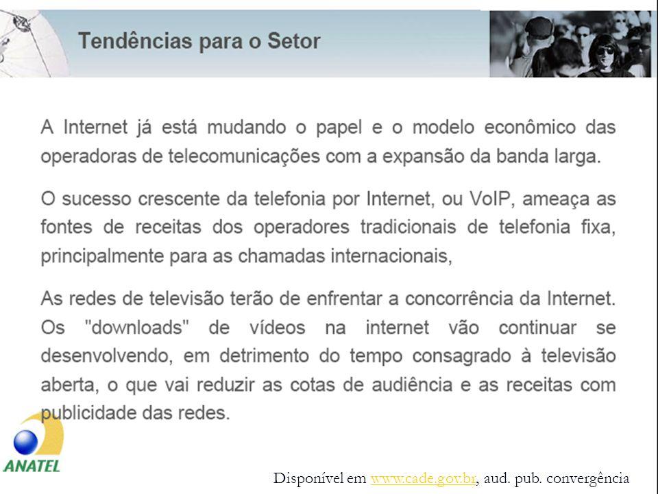 Disponível em www.cade.gov.br, aud. pub. convergênciawww.cade.gov.br
