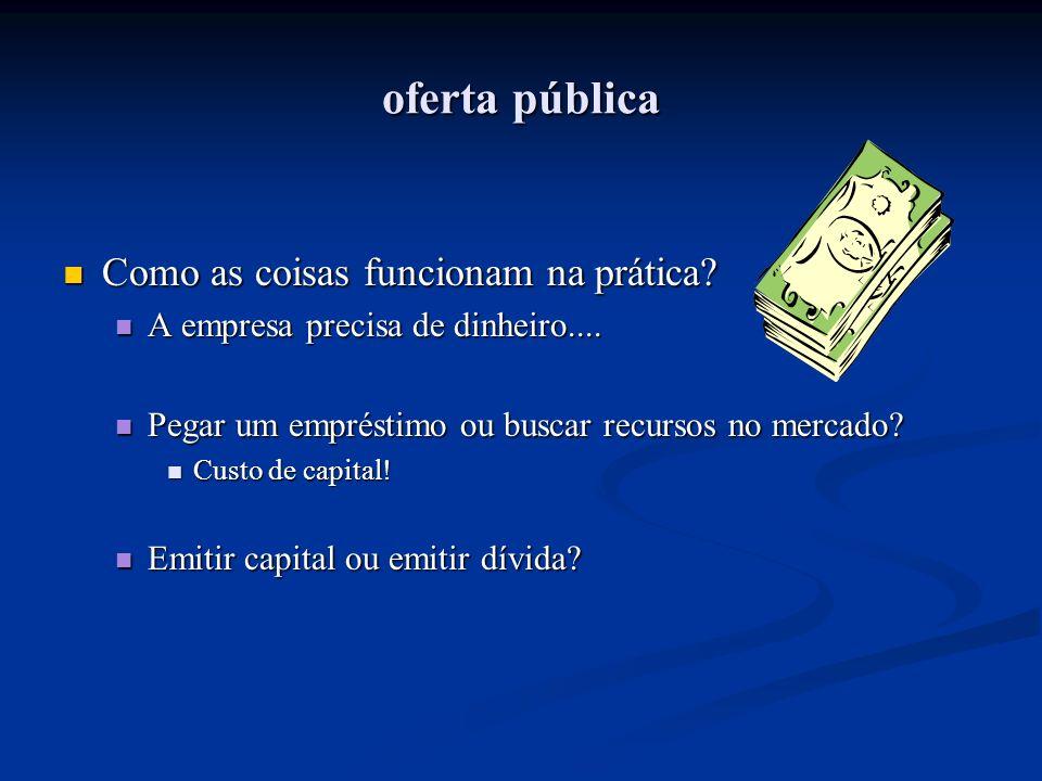 oferta pública Como as coisas funcionam na prática? Como as coisas funcionam na prática? A empresa precisa de dinheiro.... A empresa precisa de dinhei