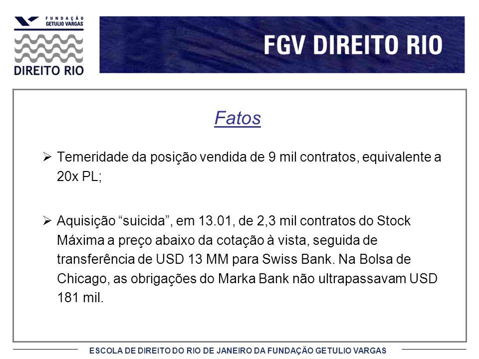 ESCOLA DE DIREITO DO RIO DE JANEIRO DA FUNDAÇÃO GETULIO VARGAS Fatos (contin.) Marka Nikko é fundo de investimento, e não instituição financeira.