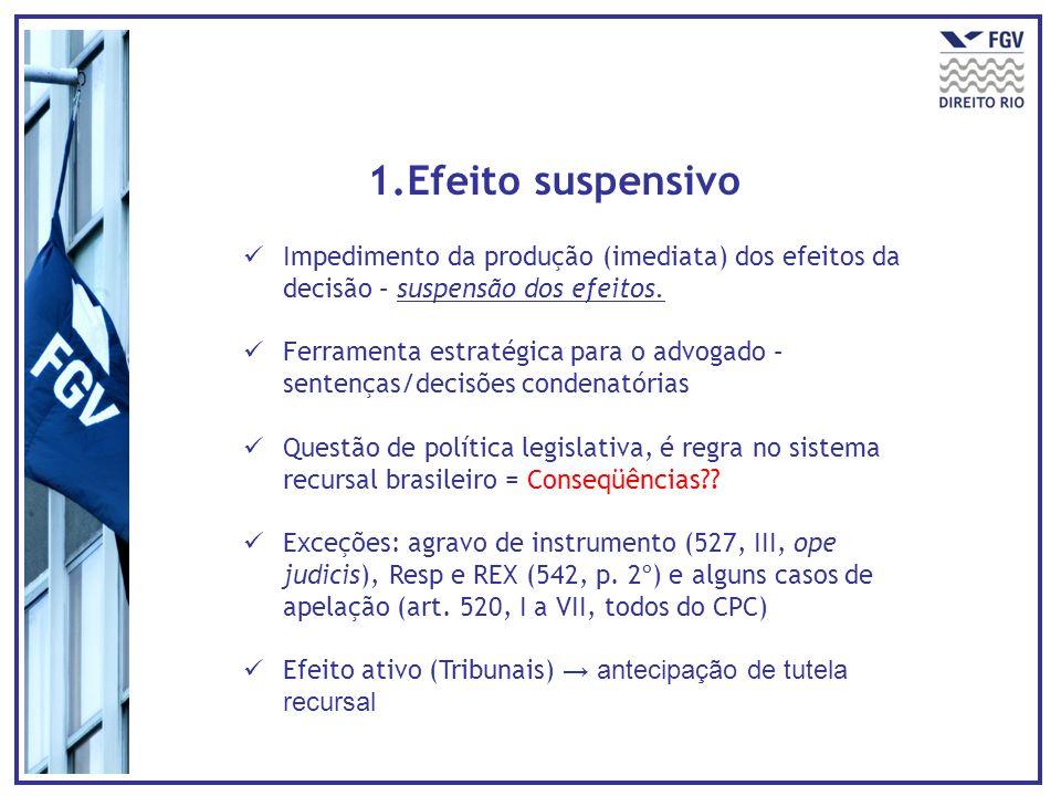 1.Efeito suspensivo Impedimento da produção (imediata) dos efeitos da decisão – suspensão dos efeitos. Ferramenta estratégica para o advogado – senten