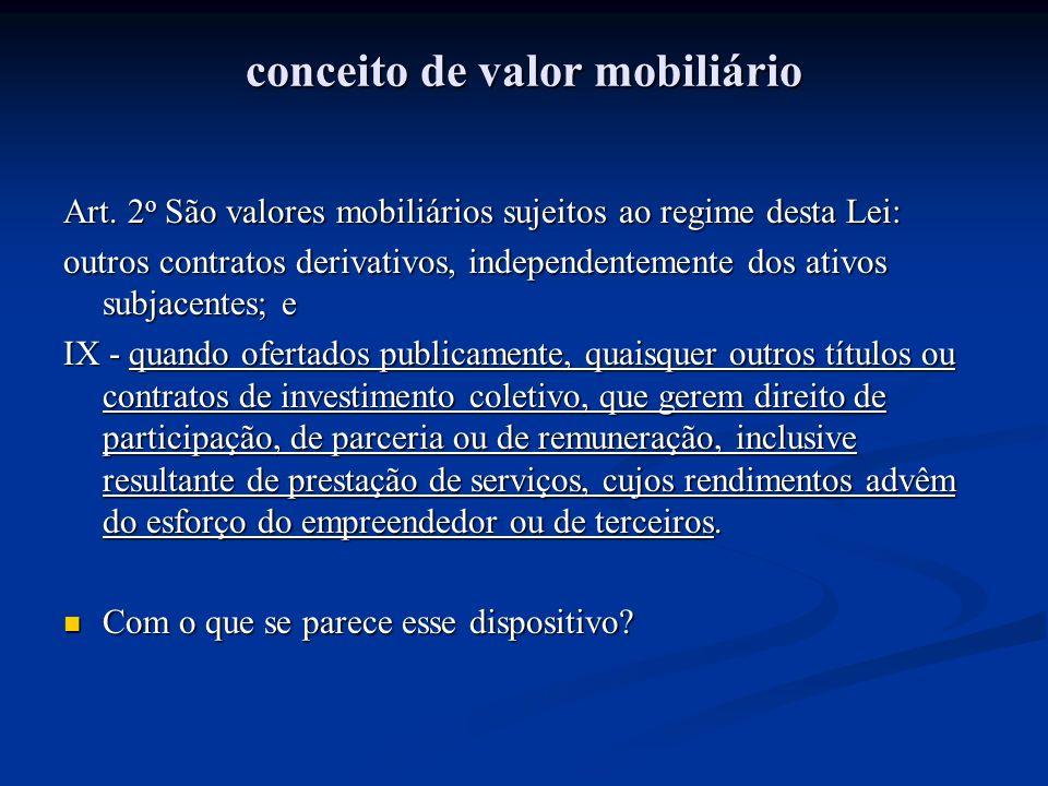 conceito de valor mobiliário Art. 2 o São valores mobiliários sujeitos ao regime desta Lei: outros contratos derivativos, independentemente dos ativos