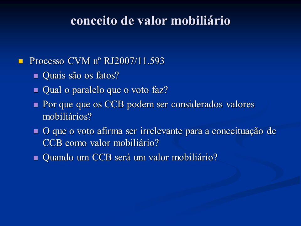 conceito de valor mobiliário Processo CVM nº RJ2007/11.593 Processo CVM nº RJ2007/11.593 Quais são os fatos? Quais são os fatos? Qual o paralelo que o