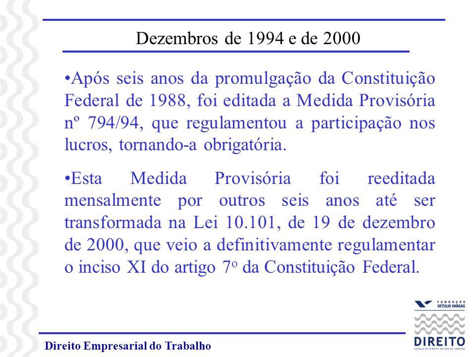 Direito Empresarial do Trabalho Dezembros de 1994 e de 2000 Após seis anos da promulgação da Constituição Federal de 1988, foi editada a Medida Provisória nº 794/94, que regulamentou a participação nos lucros, tornando-a obrigatória.