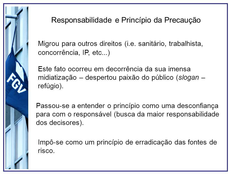 Responsabilidade e Princípio da Precaução Migrou para outros direitos (i.e. sanitário, trabalhista, concorrência, IP, etc...) Este fato ocorreu em dec