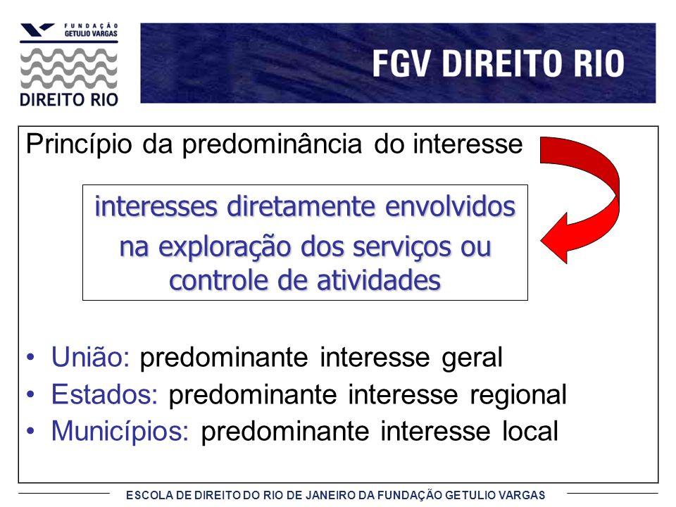 ESCOLA DE DIREITO DO RIO DE JANEIRO DA FUNDAÇÃO GETULIO VARGAS Princípio da predominância do interesse União: predominante interesse geral Estados: pr