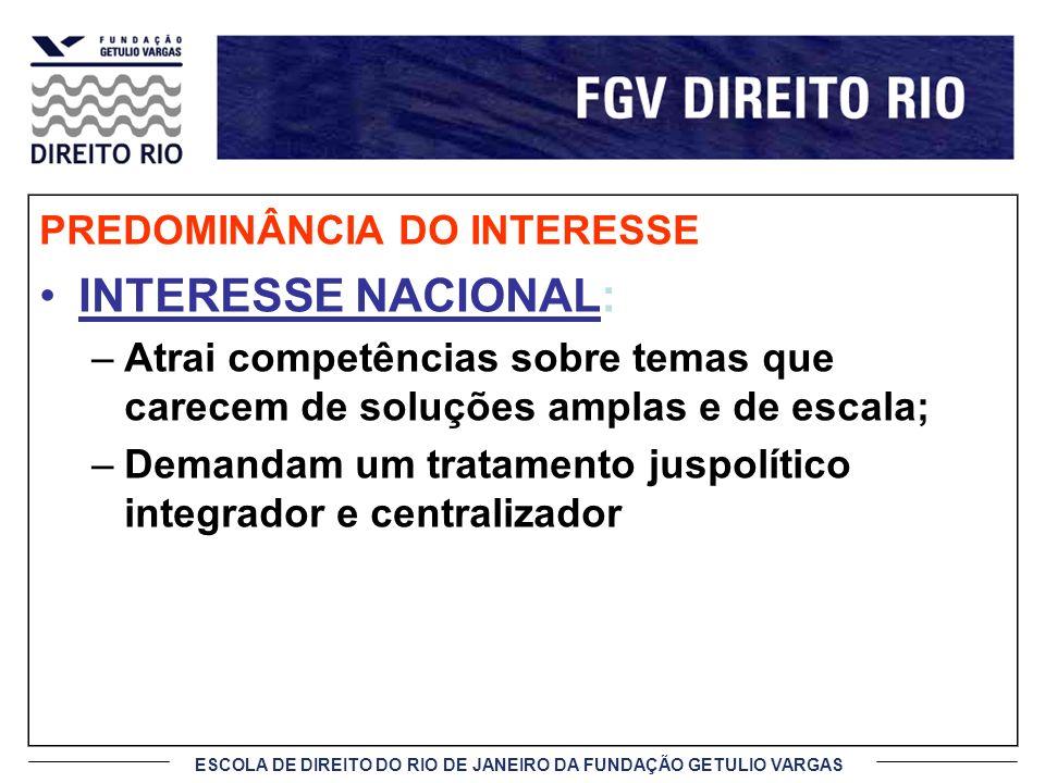 ESCOLA DE DIREITO DO RIO DE JANEIRO DA FUNDAÇÃO GETULIO VARGAS PREDOMINÂNCIA DO INTERESSE INTERESSE NACIONAL: –Atrai competências sobre temas que care