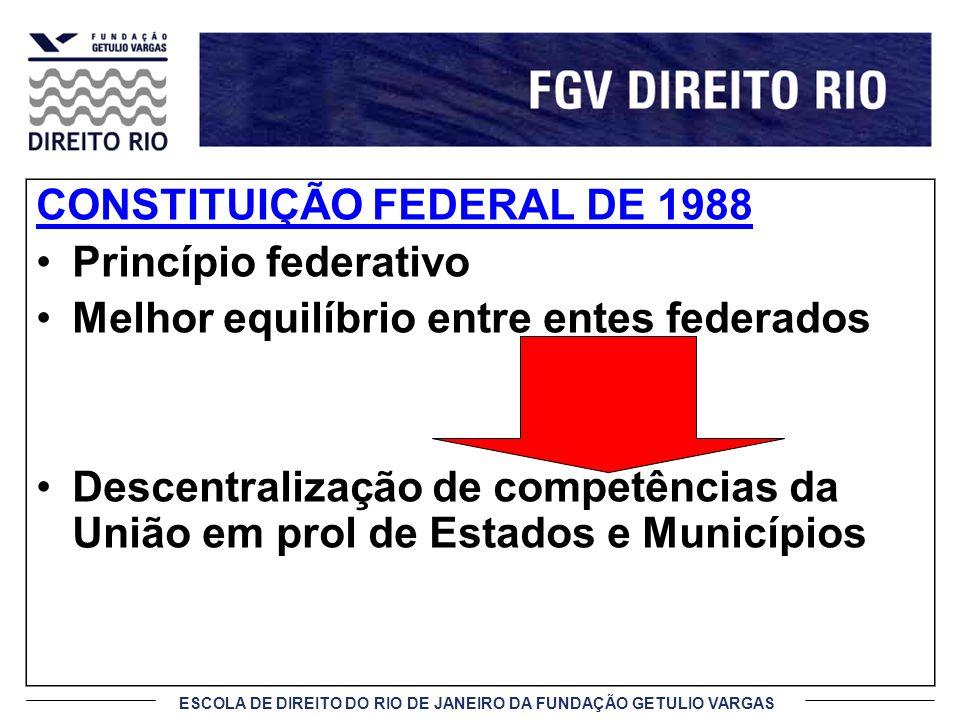 ESCOLA DE DIREITO DO RIO DE JANEIRO DA FUNDAÇÃO GETULIO VARGAS CONSTITUIÇÃO FEDERAL DE 1988 Princípio federativo Melhor equilíbrio entre entes federad