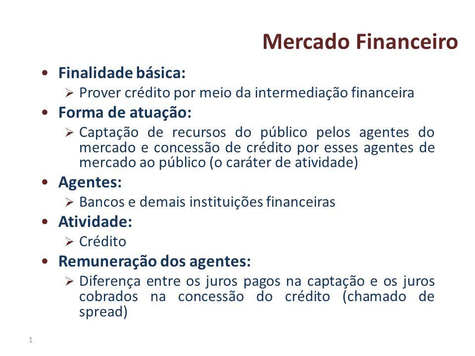1 Mercado Financeiro Finalidade básica: Prover crédito por meio da intermediação financeira Forma de atuação: Captação de recursos do público pelos ag