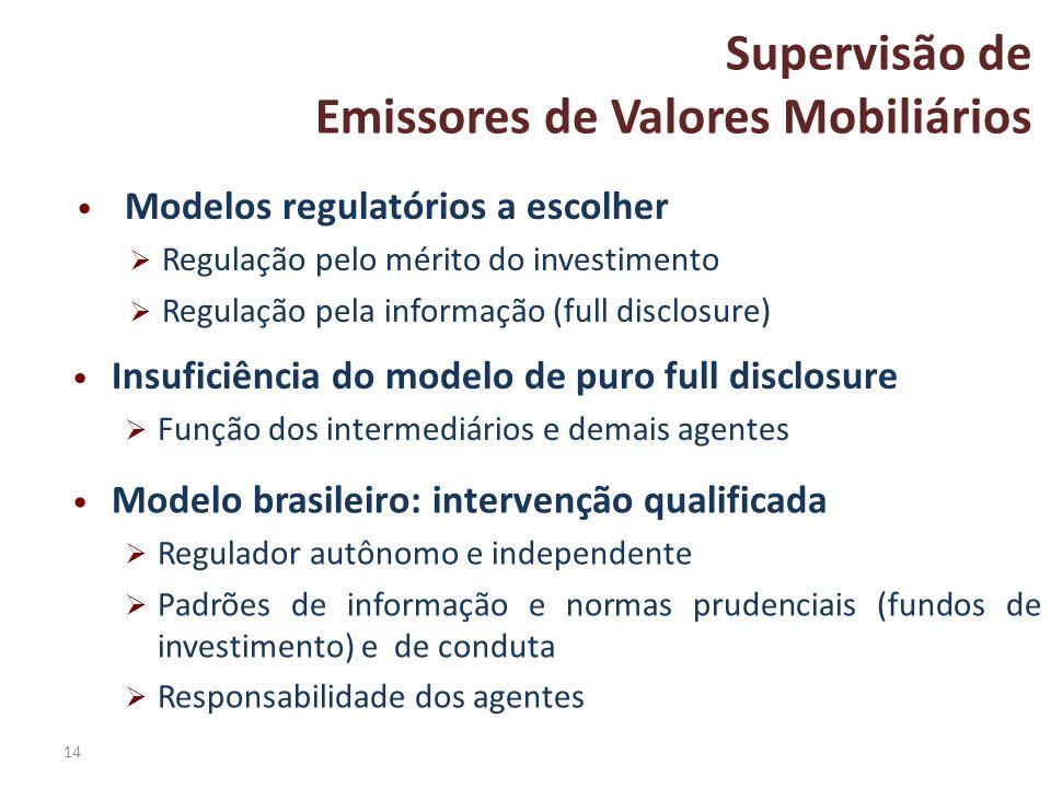 14 Supervisão de Emissores de Valores Mobiliários Modelos regulatórios a escolher Regulação pelo mérito do investimento Regulação pela informação (ful