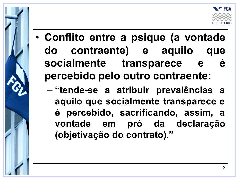 3 Conflito entre a psique (a vontade do contraente) e aquilo que socialmente transparece e é percebido pelo outro contraente: –tende-se a atribuir pre