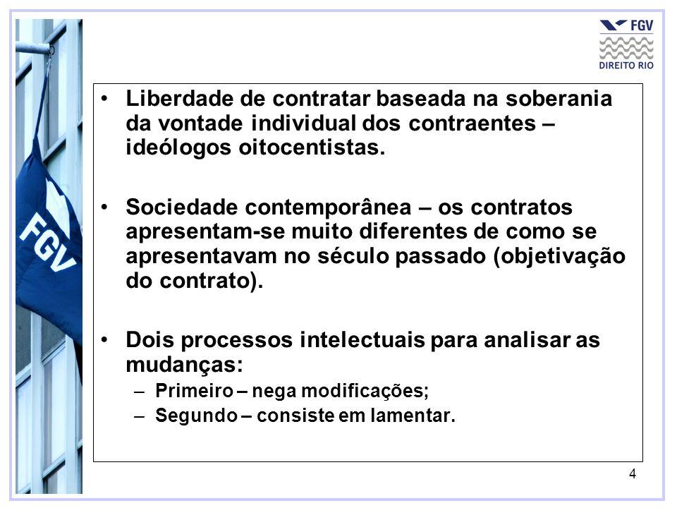 4 Liberdade de contratar baseada na soberania da vontade individual dos contraentes – ideólogos oitocentistas. Sociedade contemporânea – os contratos