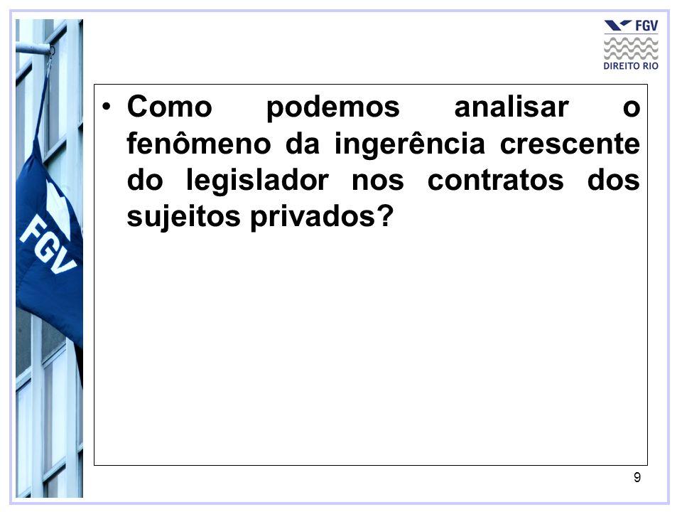 9 Como podemos analisar o fenômeno da ingerência crescente do legislador nos contratos dos sujeitos privados?