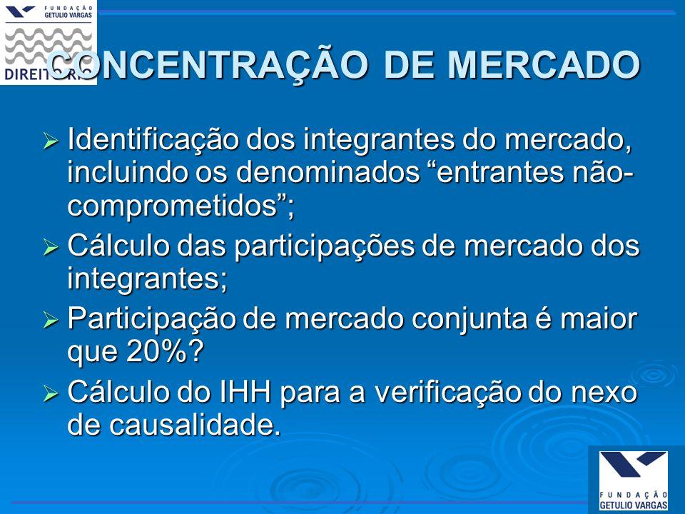 CONCENTRAÇÃO DE MERCADO Identificação dos integrantes do mercado, incluindo os denominados entrantes não- comprometidos; Identificação dos integrantes