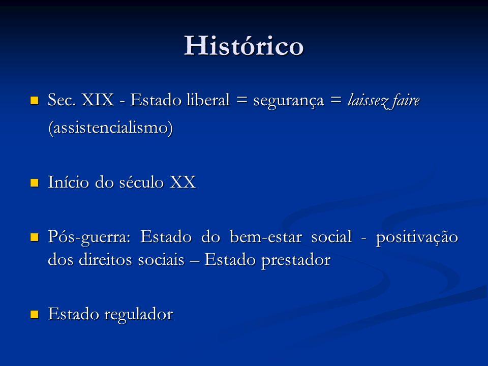 Histórico Sec. XIX - Estado liberal = segurança = laissez faire Sec. XIX - Estado liberal = segurança = laissez faire(assistencialismo) Início do sécu
