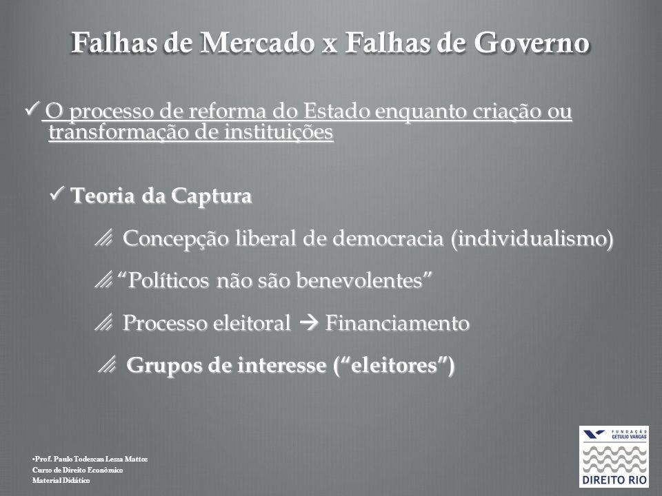 Prof. Paulo Todescan Lessa Mattos Curso de Direito Econômico Material Didático Falhas de Mercado x Falhas de Governo O processo de reforma do Estado e