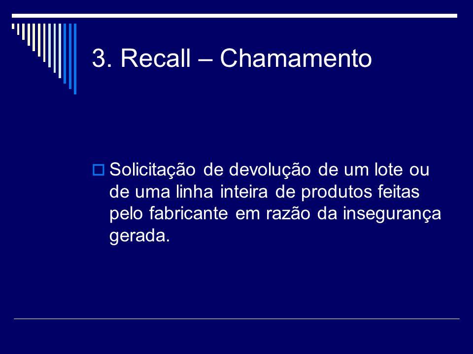 3. Recall – Chamamento Solicitação de devolução de um lote ou de uma linha inteira de produtos feitas pelo fabricante em razão da insegurança gerada.