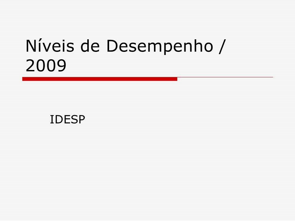 Nível de desempenho - Ciclo II (EF) Língua Portuguesa EscolaAbaixo do básicoBásicosomatoriaAdequadoAvançadosomatoria Aristóteles de Andrade0,270,530,800,200,000,20 Cid Boucault0,290,610,900,100,010,11 Galdino Pinheiro Franco0,220,590,810,170,030,20 Heráclides B.