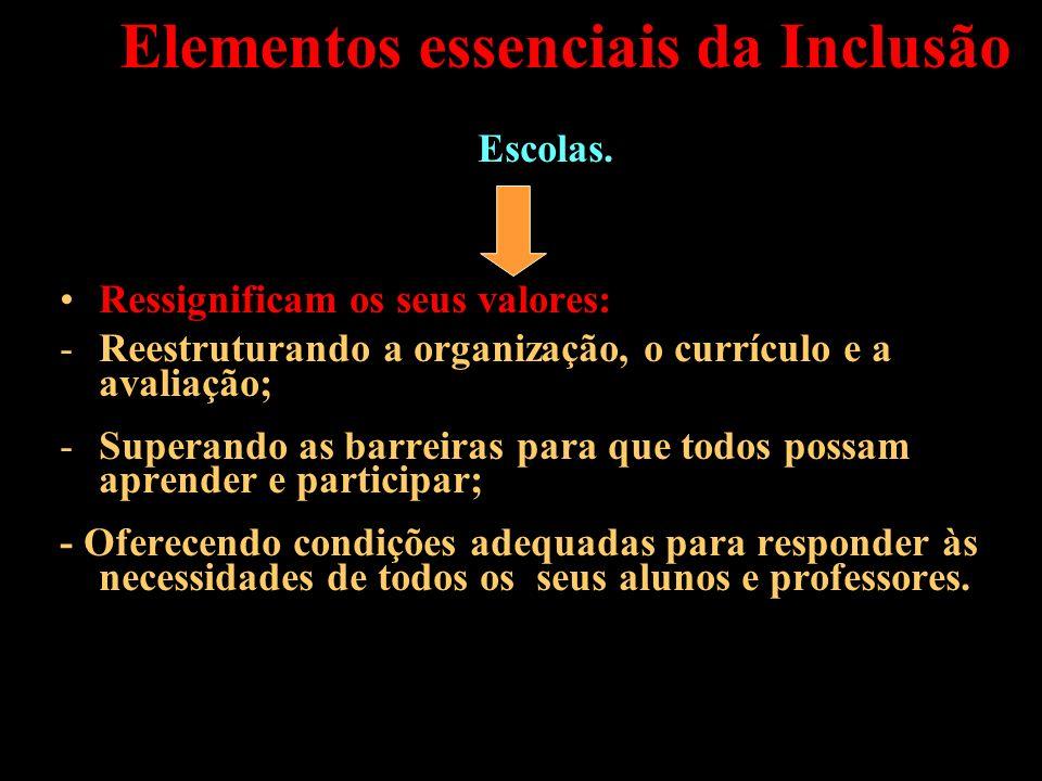 Elementos essenciais da Inclusão Escolas. Ressignificam os seus valores: -Reestruturando a organização, o currículo e a avaliação; -Superando as barre
