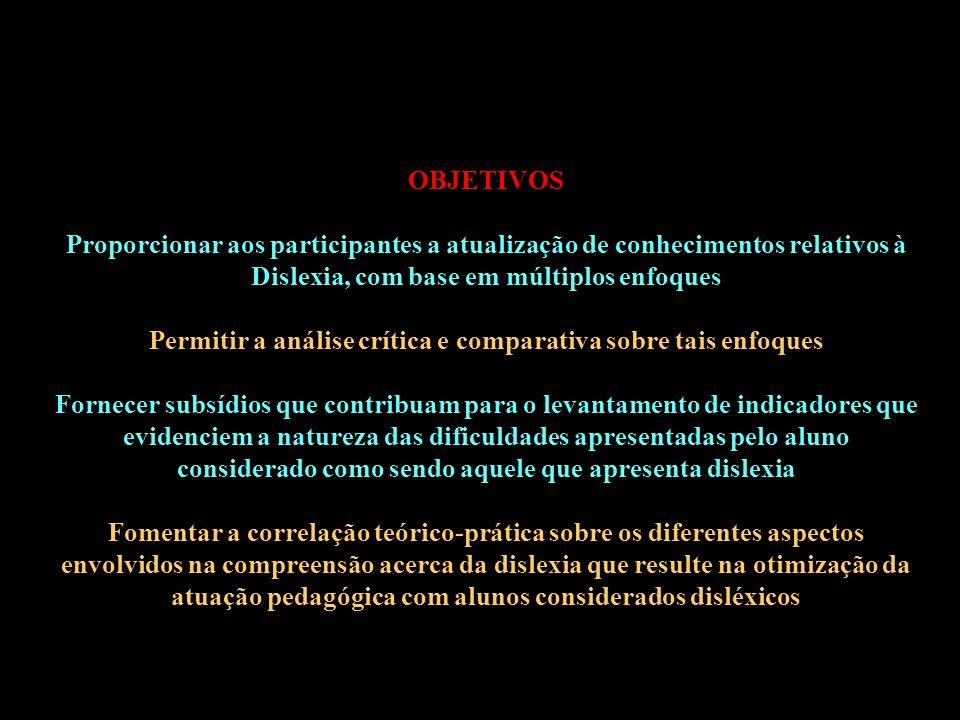 Dislexia X Distúrbios de Aprendizagem Dist.Aprendizagem - Inteligência normal - Presença de dist.