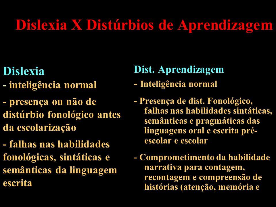 Dislexia X Distúrbios de Aprendizagem Dist. Aprendizagem - Inteligência normal - Presença de dist. Fonológico, falhas nas habilidades sintáticas, semâ