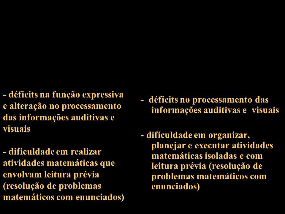 - déficits no processamento das informações auditivas e visuais - dificuldade em organizar, planejar e executar atividades matemáticas isoladas e com